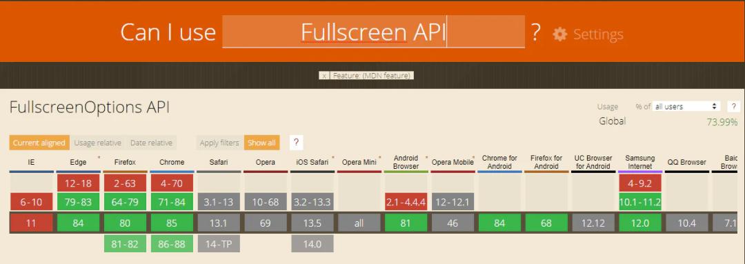 10个鲜为人知但很实用的Web API