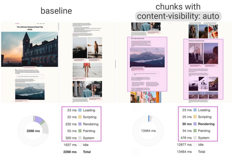 content-visibility 缩短页面加载速度